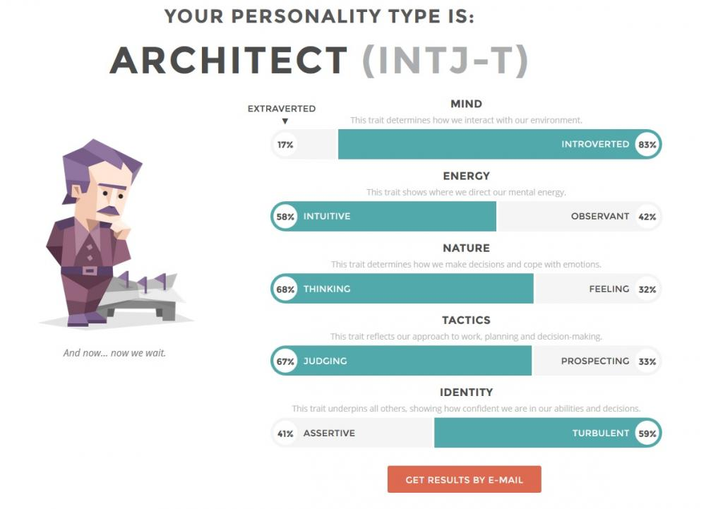 Personality_Test.thumb.jpg.27187a3e824ed9425031d38c8fc2e107.jpg