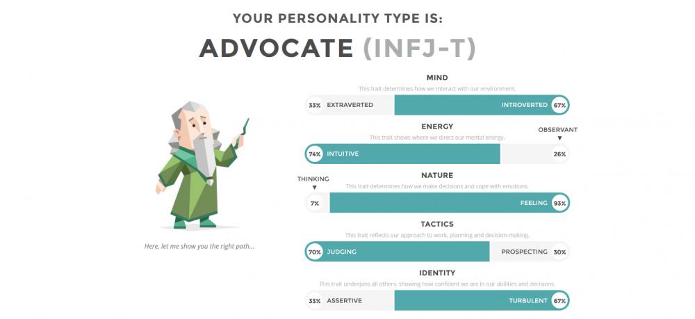 personalitytest.thumb.png.97c3585b5fd8e31e5cf693539db5a1aa.png
