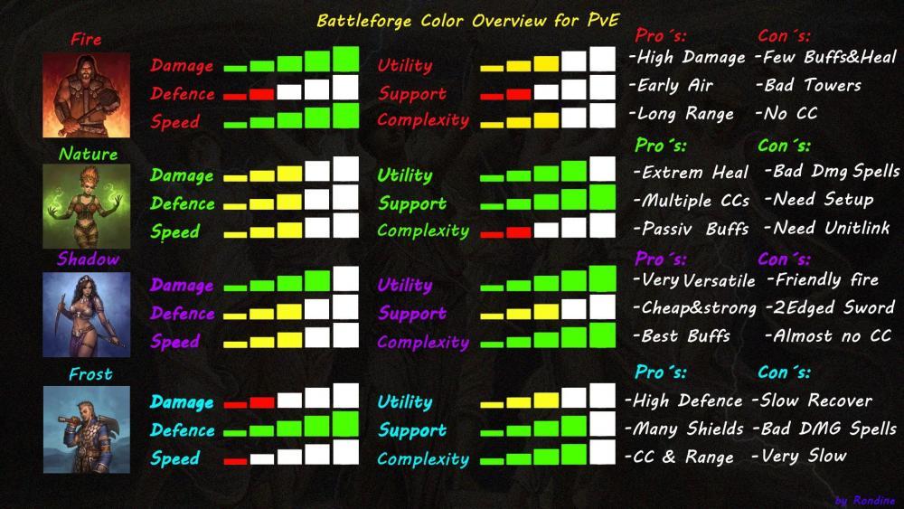 Battleforge Color Guide.jpg